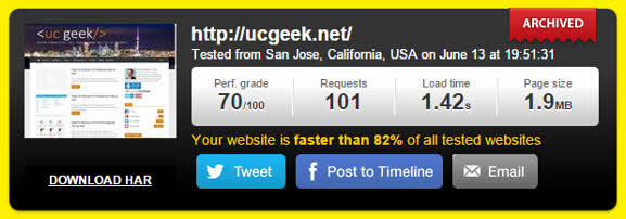 MDDHosting speed test blog