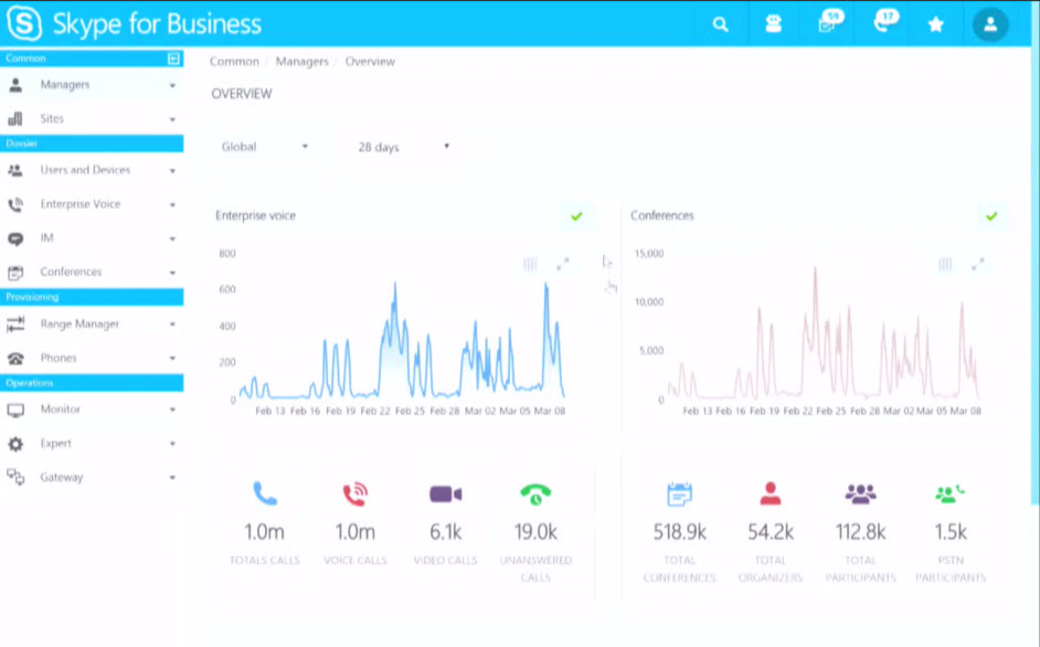 Skype-for-Business-Online-Analytics-1
